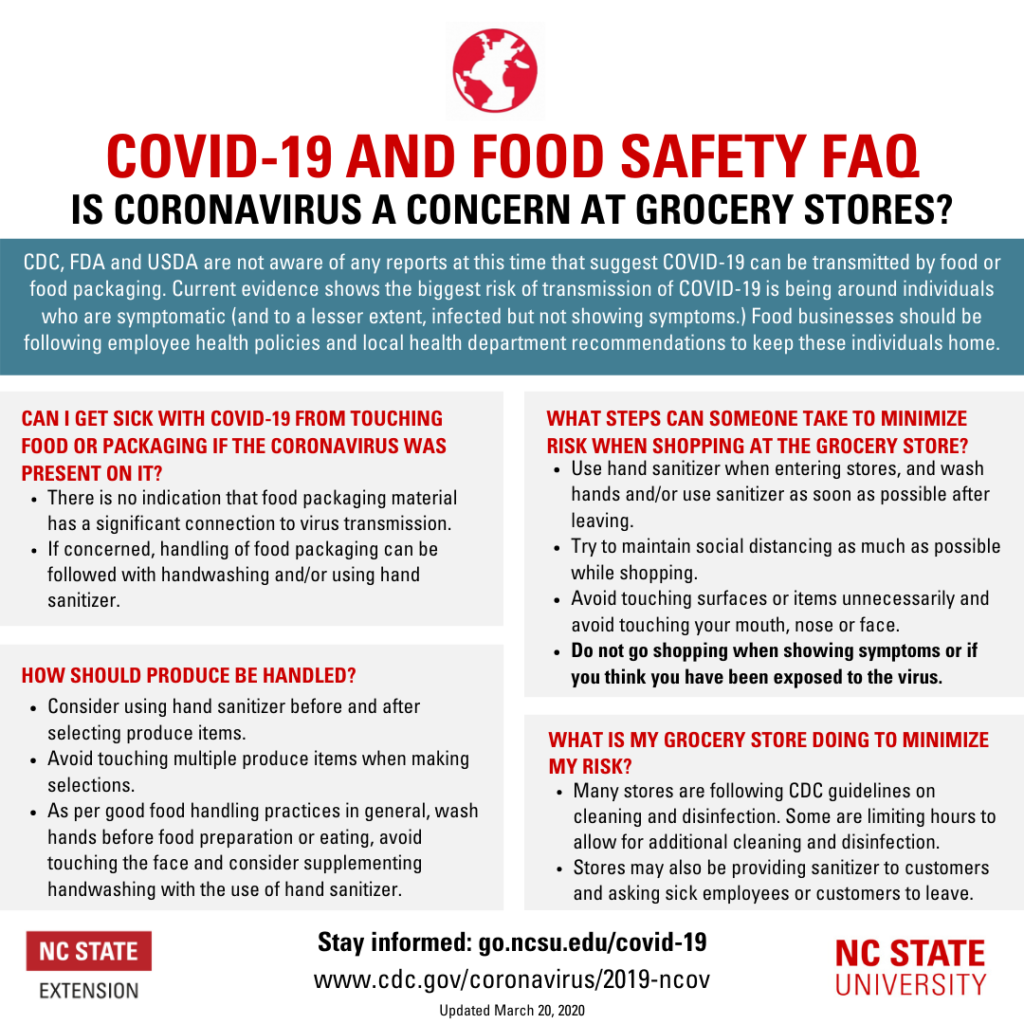 Grocery Store Safety and Coronavirus infographic