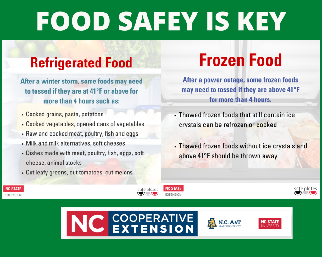 Food Safety is Key flyer image